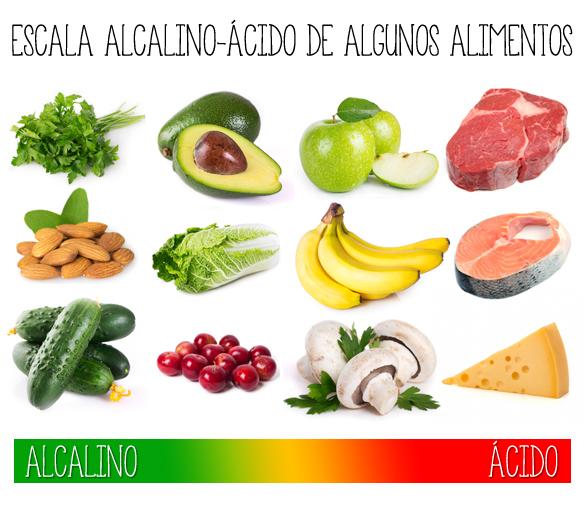 Grupos de la tabla periodica alcalinos los alcalinos son los seis elementos situados en el grupo 1a de la tabla peridica 1 excepto el hidrgeno que es un gas el grupo incluye litio li urtaz Gallery