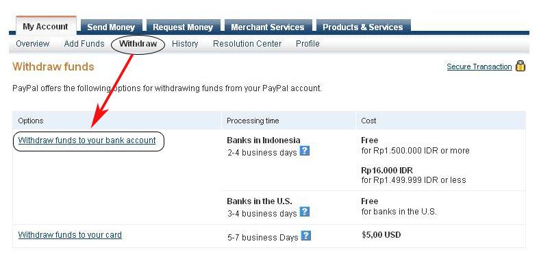 "... results for ""Cara Withdraw Paypal Ke Bank Lokal Indonesia Tips Dan"