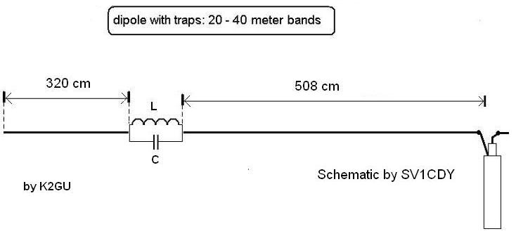 Amateur radio interest of sv1cdy dipole antenna with for Meter trap