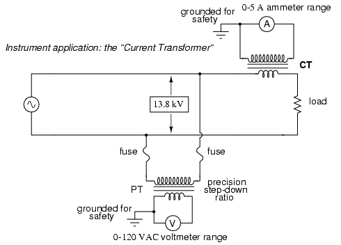 amp meter ct wiring diagram wiring diagrams for metering
