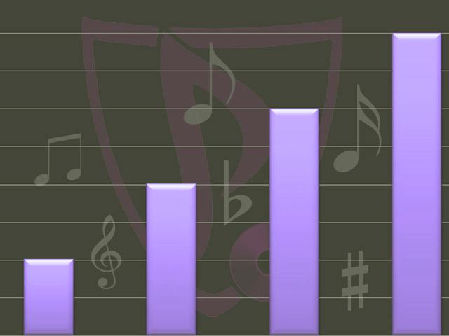 150 Tangga Lagu Indonesia Terbaru dan Terpopuler Mei 2013