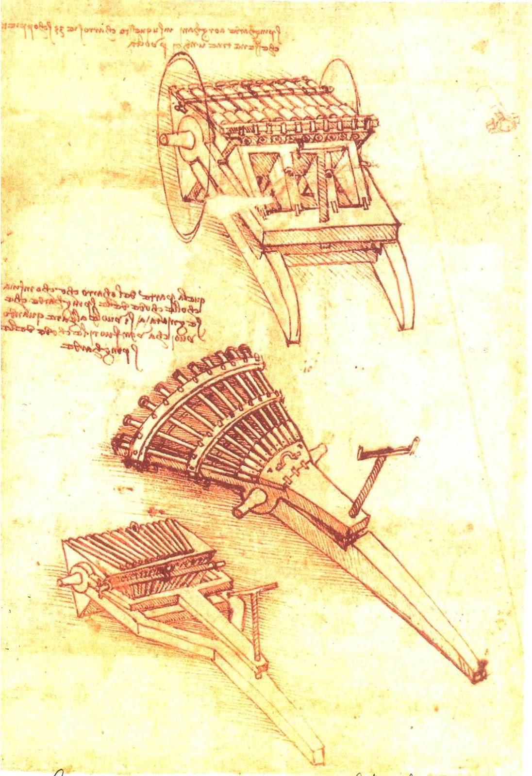 Dal codice atlantico for Invenzioni di leonardo da vinci