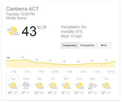 Infographic showing that the temperature in Canberra at midday on August 4 was 43 degrees fahrenheit.