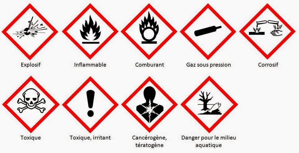 Top QCM-CONCOURS-GRATUITS: Les nouveaux pictogrammes de sécurité  MY91
