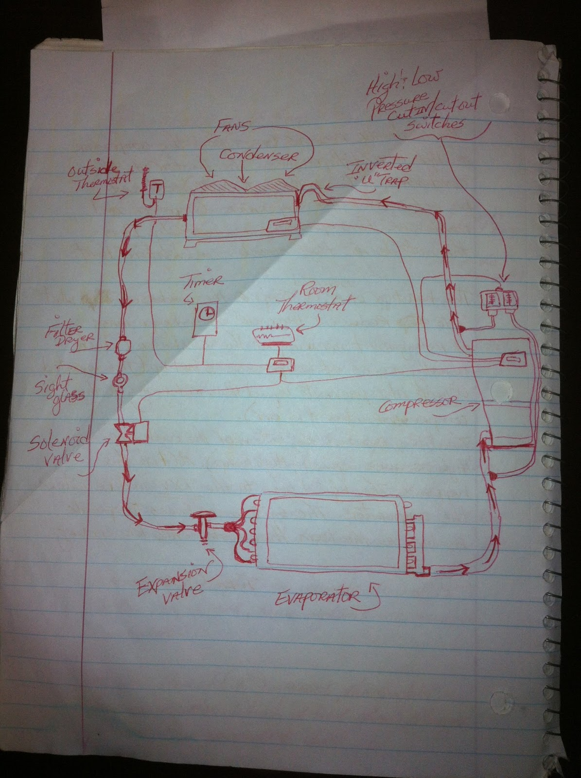 Intertherm Water Heater Hse 30f 240s Thermostat Heating Element Electric Furnace Wiring Diagram Share The Knownledge Below Is A Hand Drawn Pic Of How I Understand Workings Basic Refrigeration Cycle Pulled It From Some Old Classroom Notes