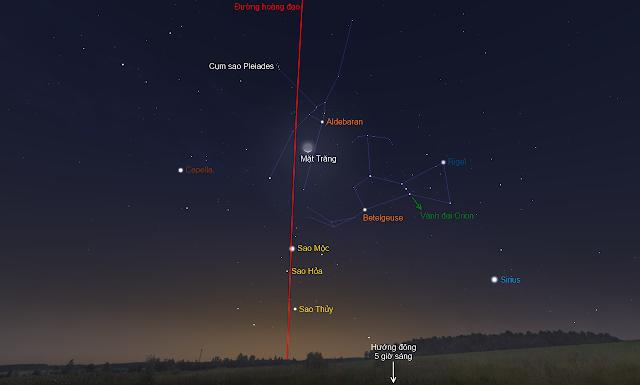 Mặt Trăng sẽ nằm giữa Sao Mộc và sao Aldebaran vào sáng sớm ngày 2/8.