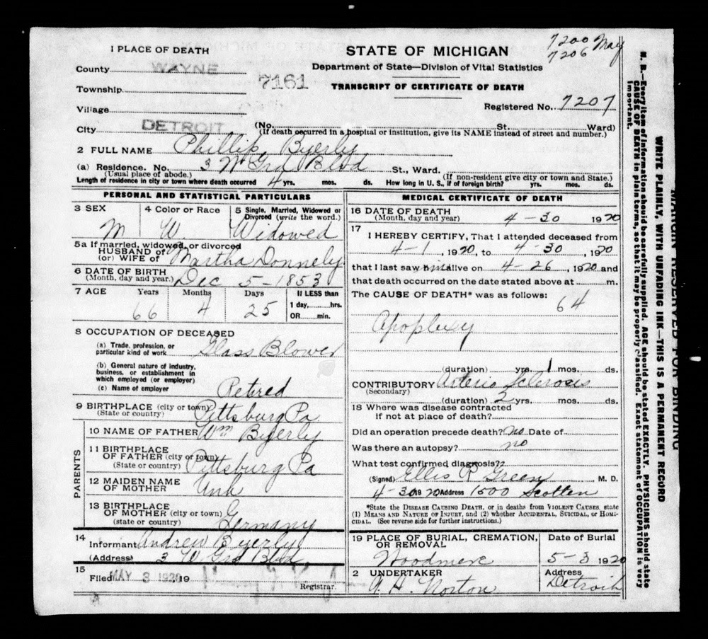 Allegheny ancestry genealogy trails the missing image on okay now from his death certificate he is buried at woodmere cemetery in detroit michigan aiddatafo Image collections