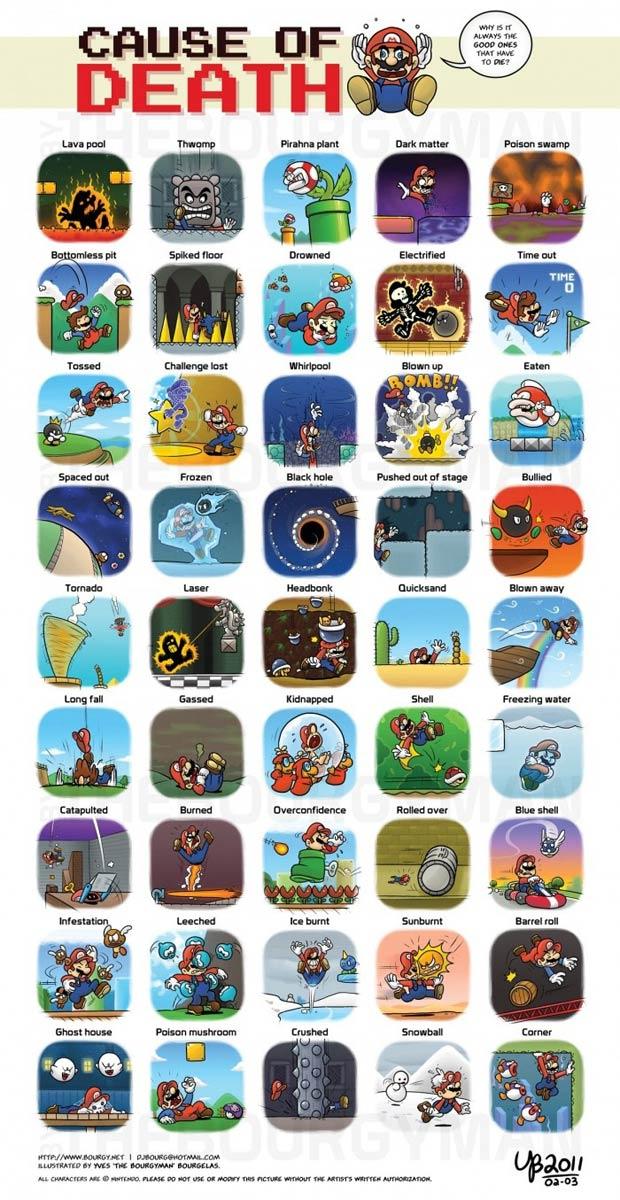 45 maneiras de morrer em Mario Bros. (Foto: Reprodução)