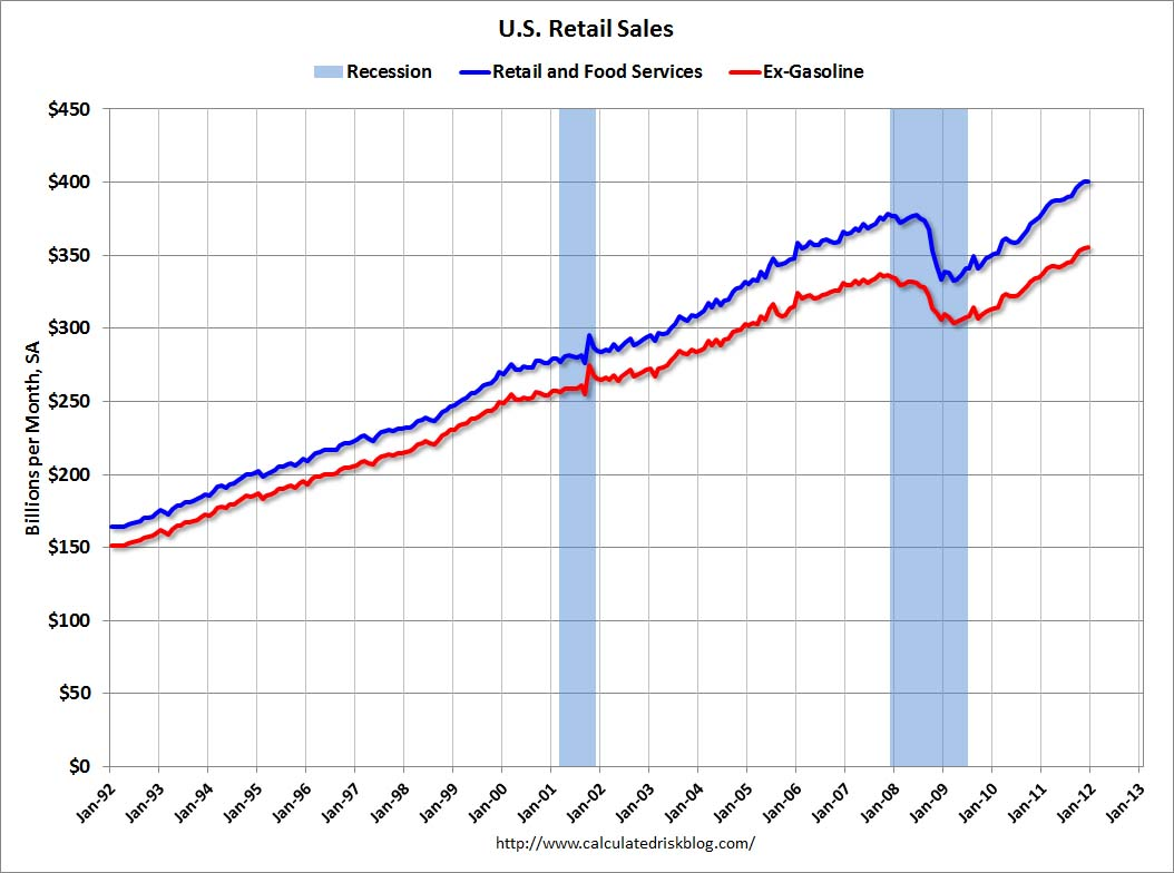 RetailJan2012 CAUSE, EFFECT & THE FALLACY OF A RETURN TO NORMALCY