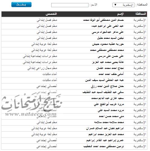 نسخة من أسماء كشوف المقبولين بمسابقة وظائف وزارة التربيه والتعليم