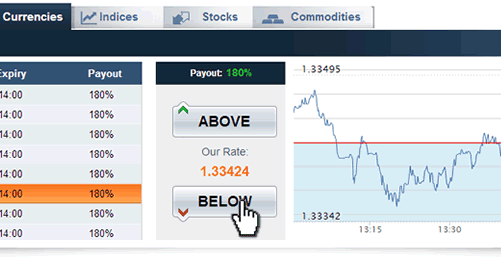 Bitcoin price drop june