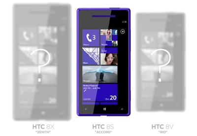 HTC WP8 smartphones