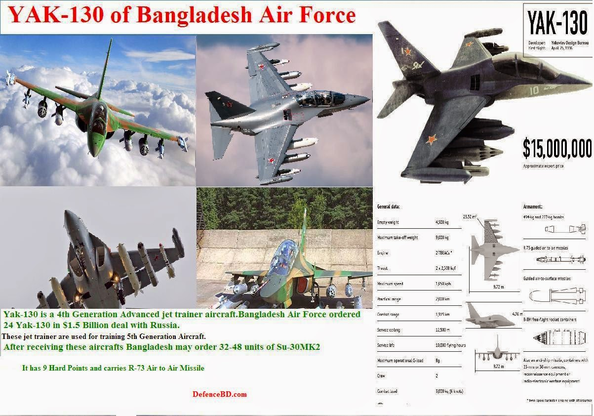 YAK-130 of Bangladesh Air Force