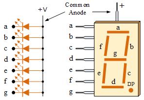 "<img src=""seven_segment_anode.png"" alt=""seven_segment_anode"">"