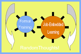 Formal training and Job-embedded learning relationship