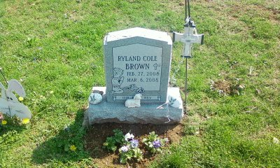 Ryland's Grave