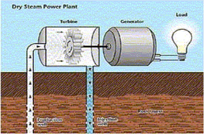 Геотермальная электростанция своими руками