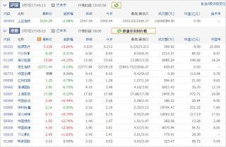 中国株コバンザメ投資ウォッチ銘柄watch20130307