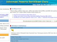 Informasi Sergur Kab. Bogor 2013