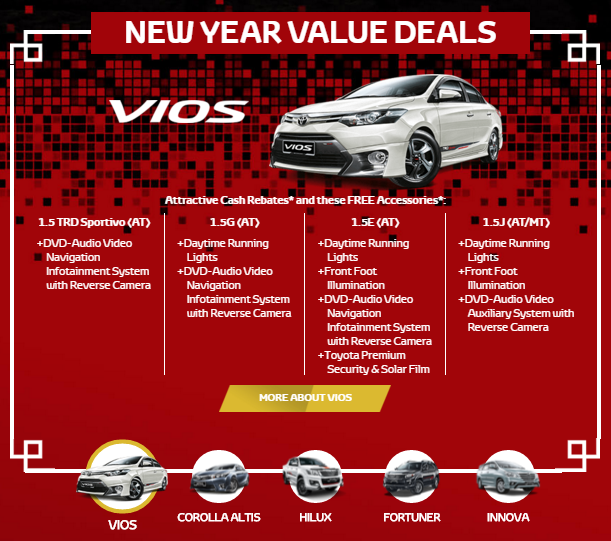 Toyota New Year Promo | CPUV Nuffnang Terus Bertahan