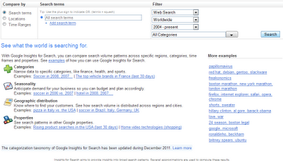 Mengetahui Keyword Paling Banyak Dicari Google