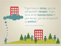 Architecture Quotes Tumblr
