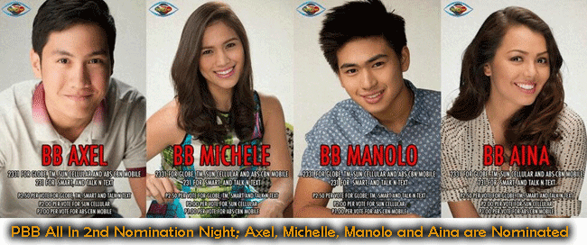 PBB All In 2nd Nomination Night; Aina, Michelle, Manolo and Axel are Nominated