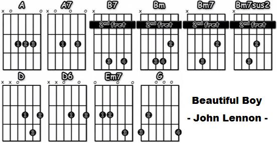 Beautiful Boy acordes guitarra acustica John Lennon