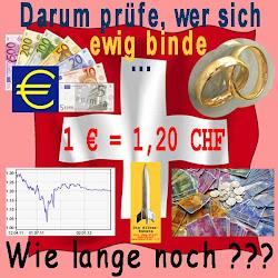 """10.4.2012: Mit wehen- den Fahnen bis zum Endsieg: """"Nationalbank gerät ins Schwitzen"""""""