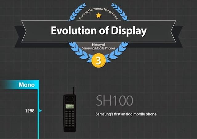 Samsung-SH100