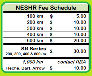 NESHR Registration Fees