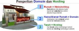 Bikin Website + Hosting Murah AbizZ? Ke Rajawebhost.com aja!