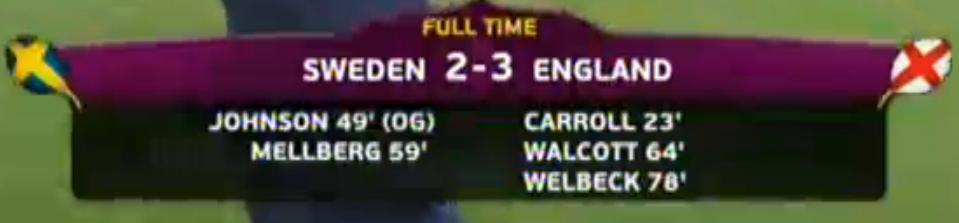 Keputusan Sweden Vs England EURO 2012