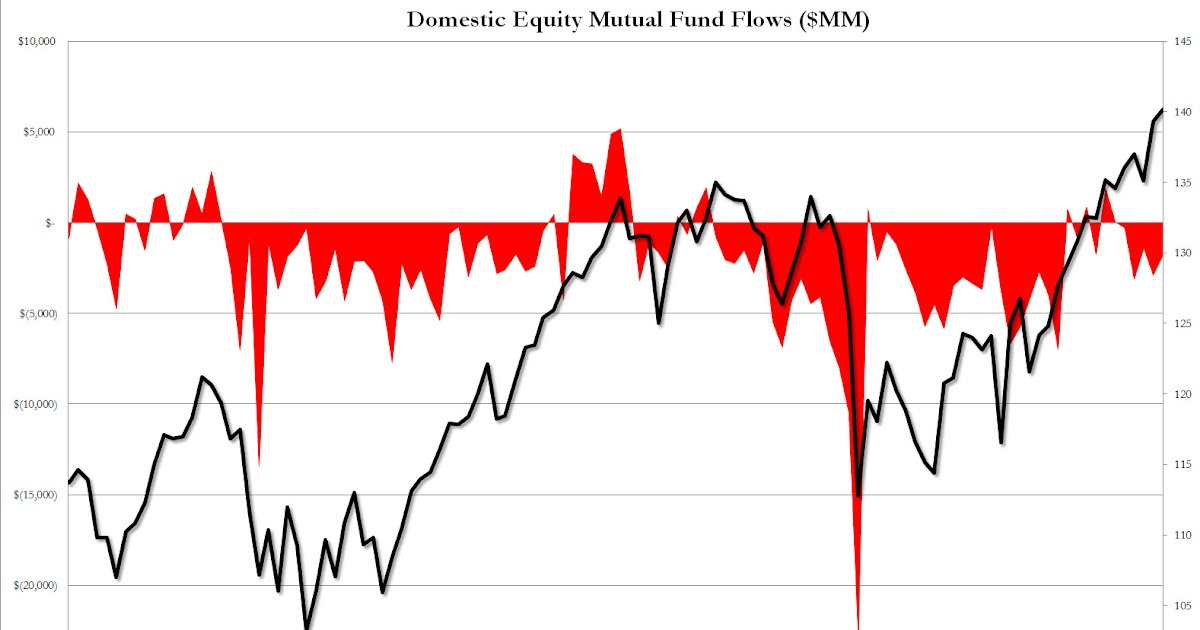 401k vs stock options
