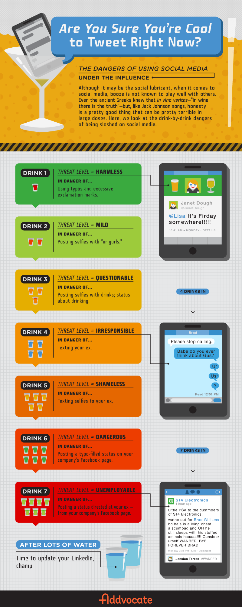 Are You Sure You're Cool To Tweet Right Now? The Dangers of Using Social Media Under the Influence infographic