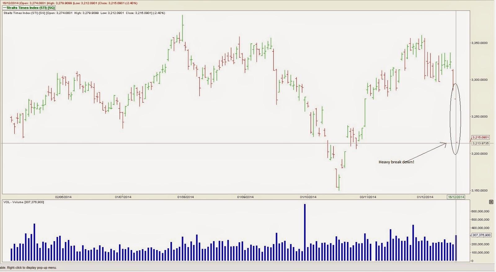 Stock options singapore
