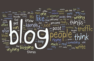 A bunch of words related to blogging