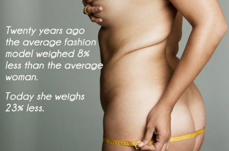 Whos Afraid Of A Plus Size Model Can Expression Lead To Change