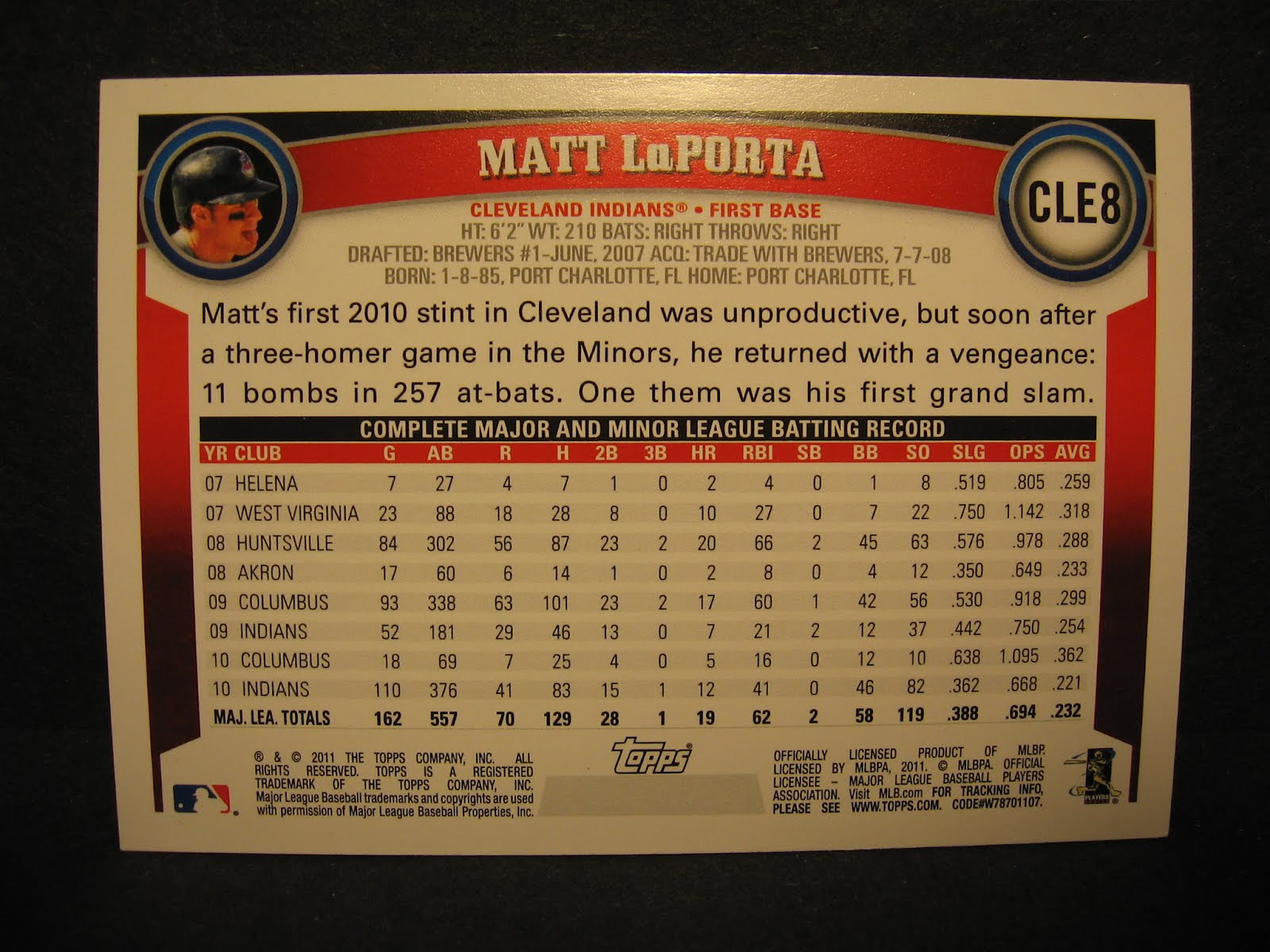 Baseball dads dugout 302 card 2011 topps indian team set the indian set is numbered to 17 with cle preceding the card number i assume these were made for each team but im not really sure fandeluxe Images