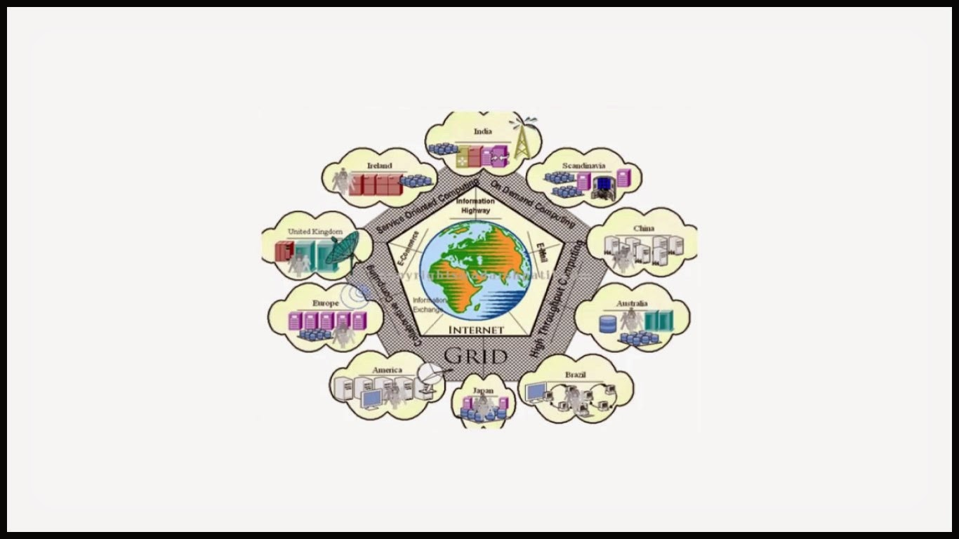 cloud in hindi Cloud meaning in hindi cloud is a english word cloud meaning in hindi (हिंदी में मतलब) cloud = बादल usage: the sky was full of clouds cloud meaning in detail.