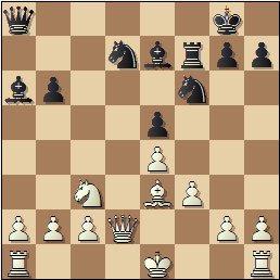Partida de ajedrez Juncosa-Golmayo, posición después de 15.f3