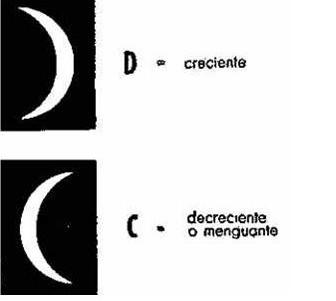 Astronom a algunos secretos de la luna Estamos en luna menguante