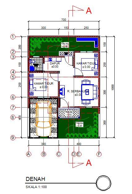 Inspirasi Tips Desain Rumah Minimalis Type 36 Pasangan Muda Bisa