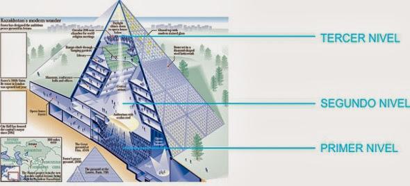 [Imagem: Piramide_Paz_03.jpg]