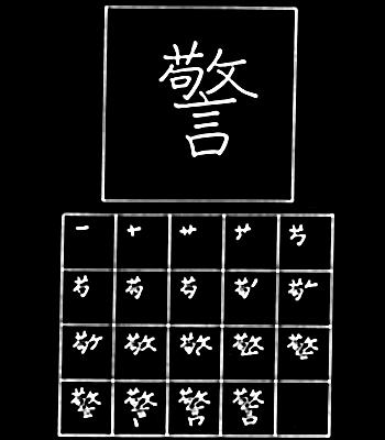 kanji memperingatkan