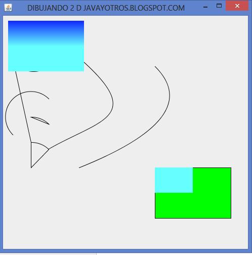 dibujando con Graphics2D en un panel con trasparencia  Curso De