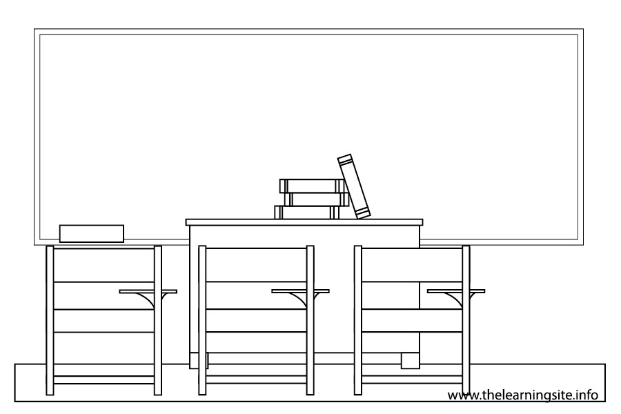 Free Parts Of Room Coloring Pages