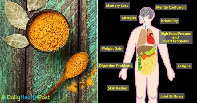 eat-teaspoon-of-turmeric-for-good-health