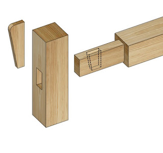tusk mortise and tenon