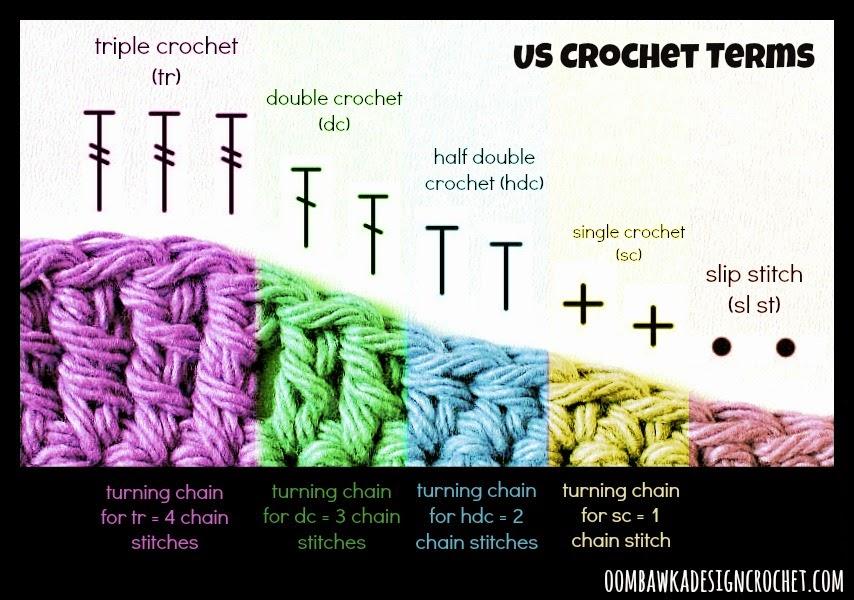 Chains for stitches m 225 s puntadas trapillo b 225 sicos crochet crochet